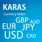 KARAS Currency Index
