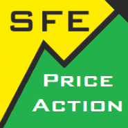 SFE Price Action
